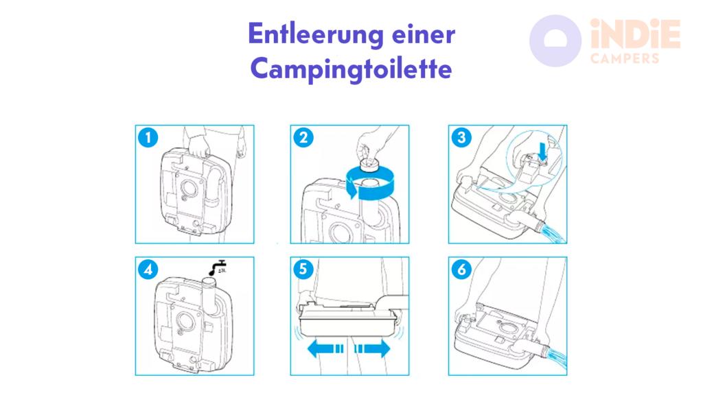 Anleitung für das Campingtoilette leeren